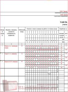 Код вида оплаты в табеле учета рабочего времени т 13 – Коды по видам оплаты труда в табеле рабочего времени