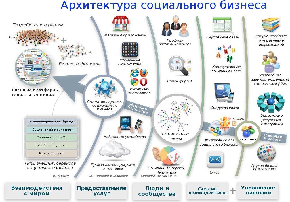 подработка для творческих людей в москве